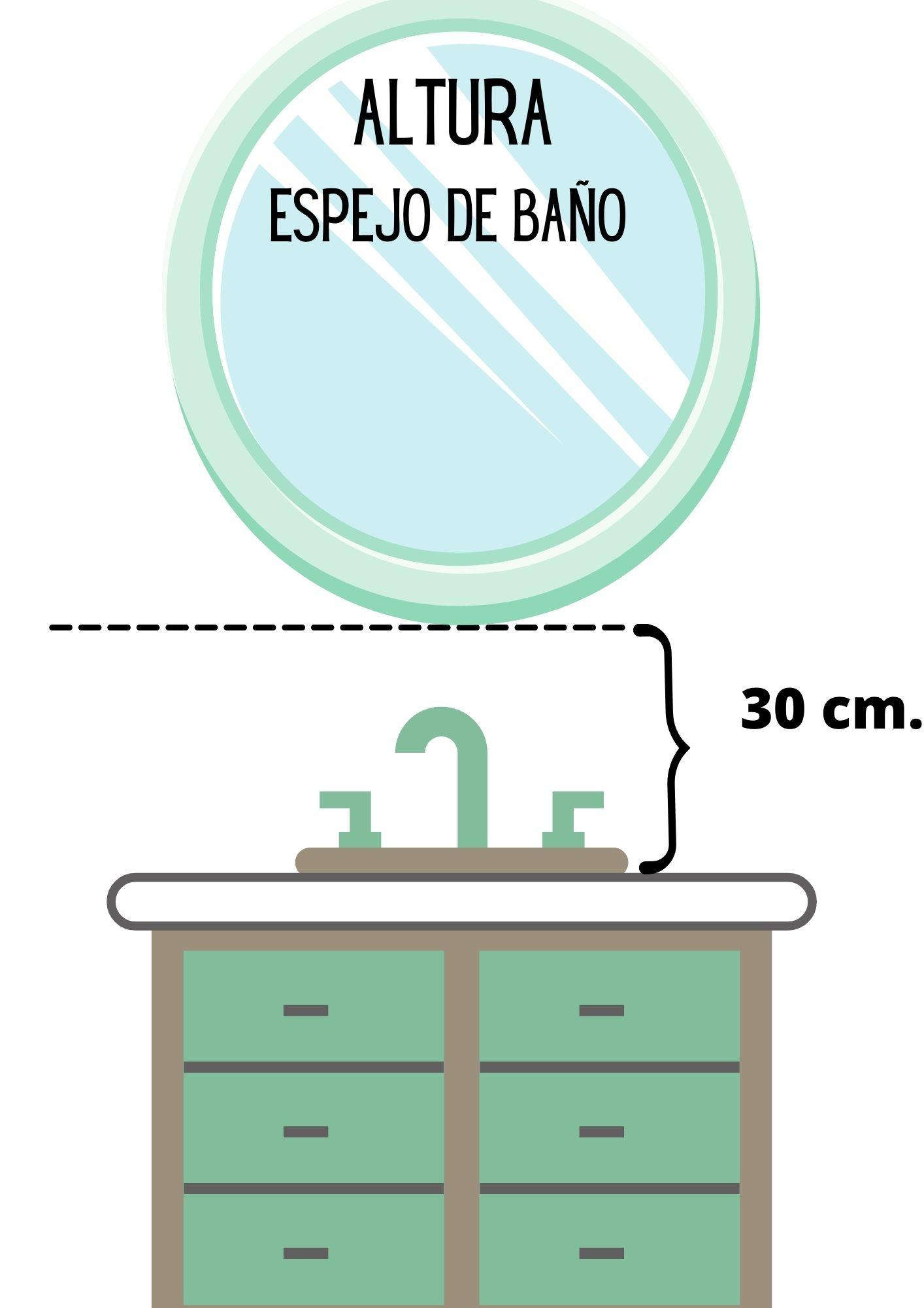Altura espejo baño